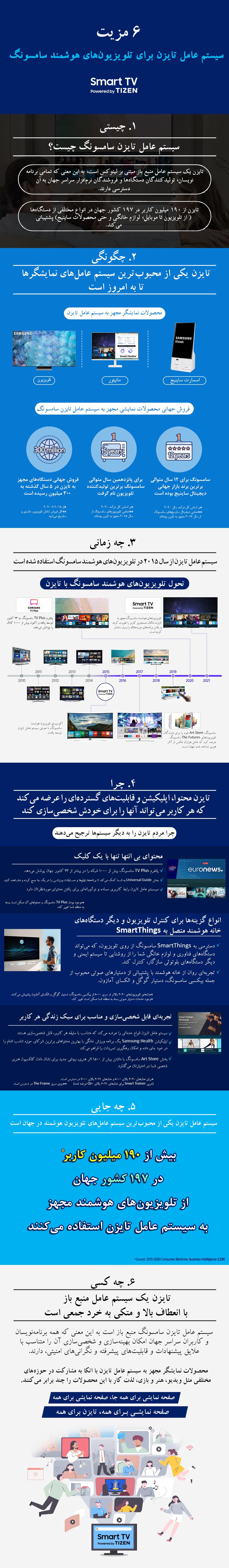 AV - Samsung Tizen OS Smart TV