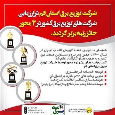 رتبه برتر شرکت توزیع نیروی برق استان قم در کشور