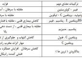 هفته سوم لیگ برتر کبدی کاران در تهران