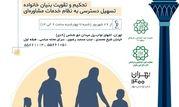 """اجرای طرح """"خانواده یار"""" در مرکز تهران آغاز شد"""
